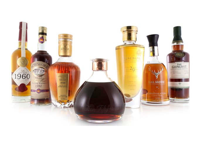 Charity Auction for Beatsons Cancer Charity from Whisky.Auction